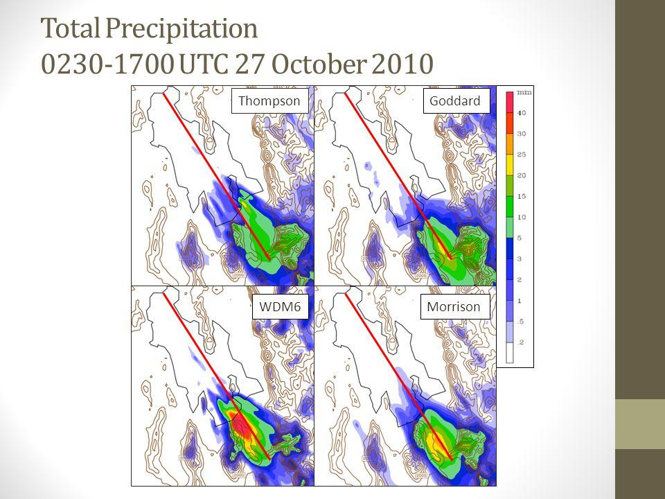 Total Precipitation 0230-1700 UTC 27 October 2010 ThompsonGoddard WDM6 Morrison