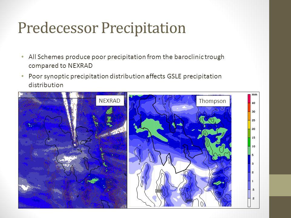 Predecessor Precipitation All Schemes produce poor precipitation from the baroclinic trough compared to NEXRAD Poor synoptic precipitation distribution affects GSLE precipitation distribution Thompson NEXRAD