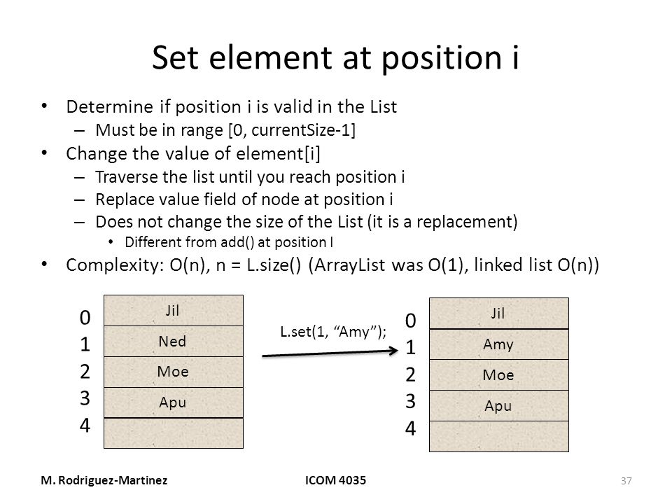 Set element at position i Determine if position i is valid in the List – Must be in range [0, currentSize-1] Change the value of element[i] – Traverse the list until you reach position i – Replace value field of node at position i – Does not change the size of the List (it is a replacement) Different from add() at position I Complexity: O(n), n = L.size() (ArrayList was O(1), linked list O(n)) M.