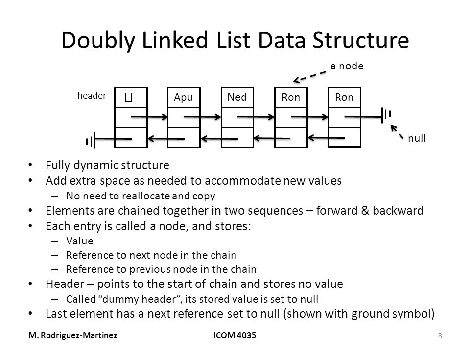 Doubly Linked List Data Structure Fully dynamic structure Add extra space as needed to accommodate new values – No need to reallocate and copy Elements are chained together in two sequences – forward & backward Each entry is called a node, and stores: – Value – Reference to next node in the chain – Reference to previous node in the chain Header – points to the start of chain and stores no value – Called dummy header , its stored value is set to null Last element has a next reference set to null (shown with ground symbol) M.
