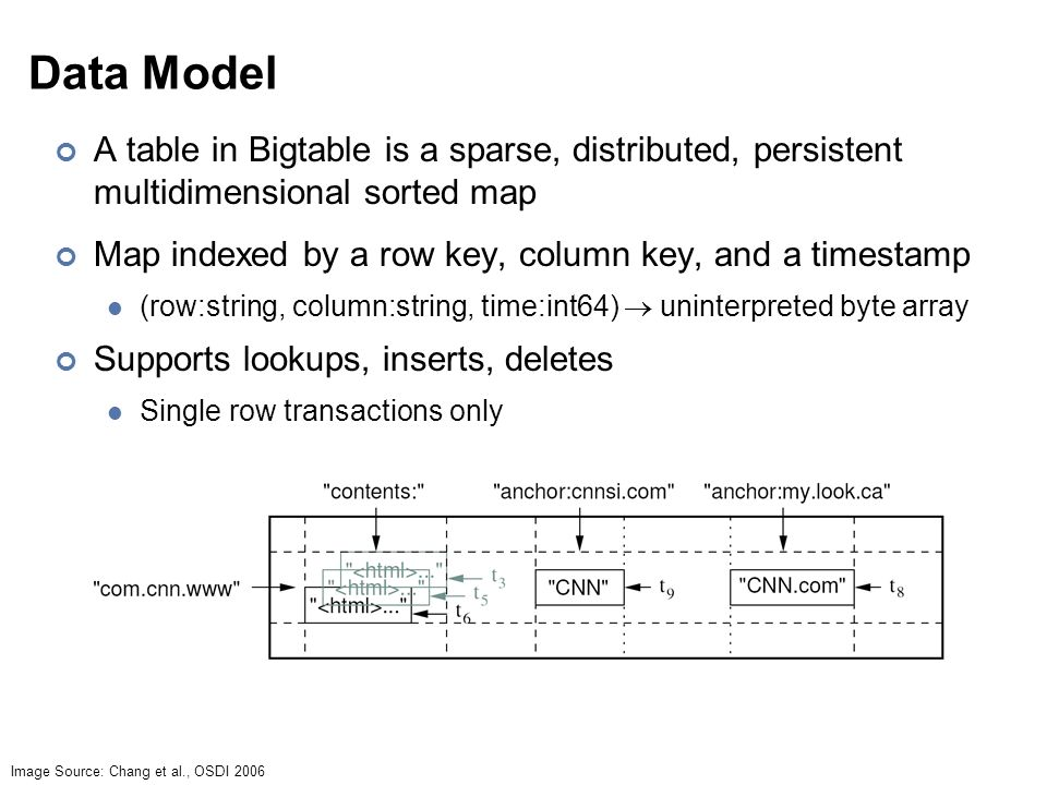 Data Model A table in Bigtable is a sparse, distributed, persistent multidimensional sorted map Map indexed by a row key, column key, and a timestamp (row:string, column:string, time:int64)  uninterpreted byte array Supports lookups, inserts, deletes Single row transactions only Image Source: Chang et al., OSDI 2006