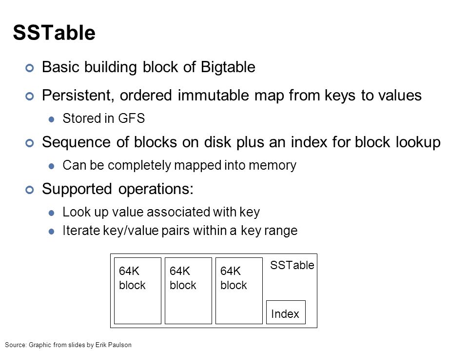 Basic building block of Bigtable Persistent, ordered immutable map from keys to values Stored in GFS Sequence of blocks on disk plus an index for block lookup Can be completely mapped into memory Supported operations: Look up value associated with key Iterate key/value pairs within a key range Index 64K block SSTable Source: Graphic from slides by Erik Paulson