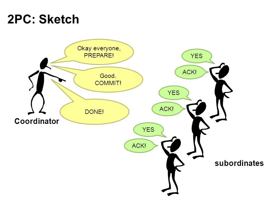 2PC: Sketch Coordinator subordinates Okay everyone, PREPARE! YES Good. COMMIT! ACK! DONE!
