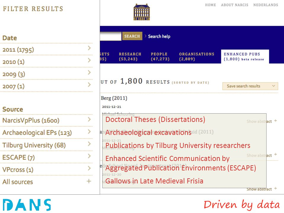 Doctoral Theses (Dissertations) Archaeological excavations Publications by Tilburg University researchers Enhanced Scientific Communication by Aggrega