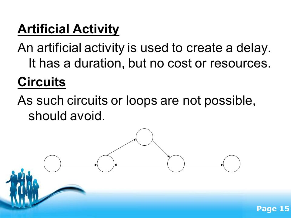 Free Powerpoint Templates Page 15 Artificial Activity An artificial activity is used to create a delay.