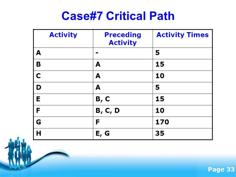 Free Powerpoint Templates Page 33 Case#7 Critical Path ActivityPreceding Activity Activity Times A-5 BA15 CA10 DA5 EB, C15 FB, C, D10 GF170 HE, G35