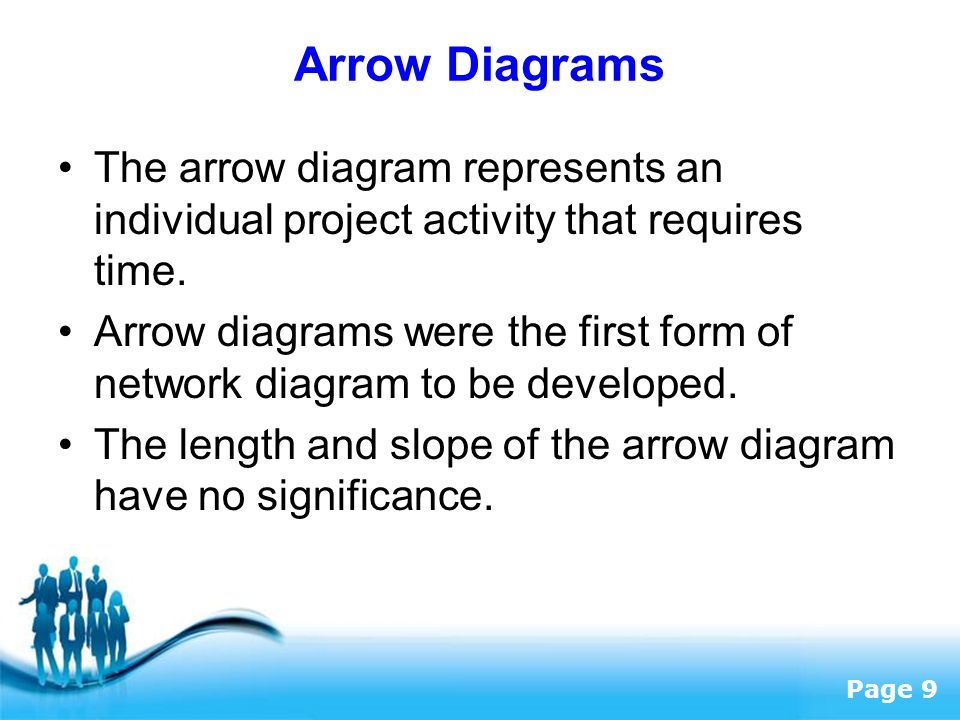 Free Powerpoint Templates Page 9 Arrow Diagrams The arrow diagram represents an individual project activity that requires time.