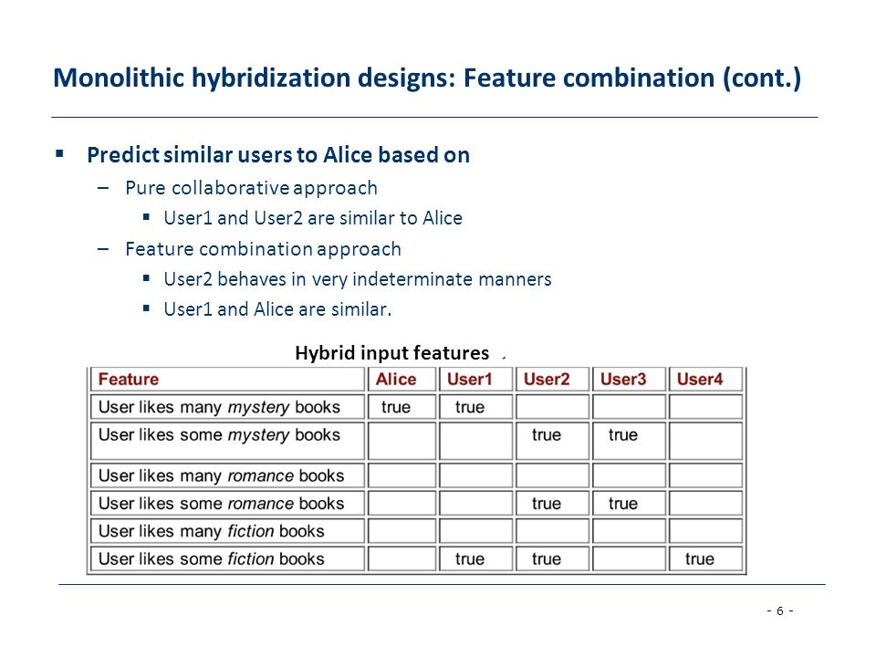- 6 - Monolithic hybridization designs: Feature combination (cont.)  Predict similar users to Alice based on –Pure collaborative approach  User1 and