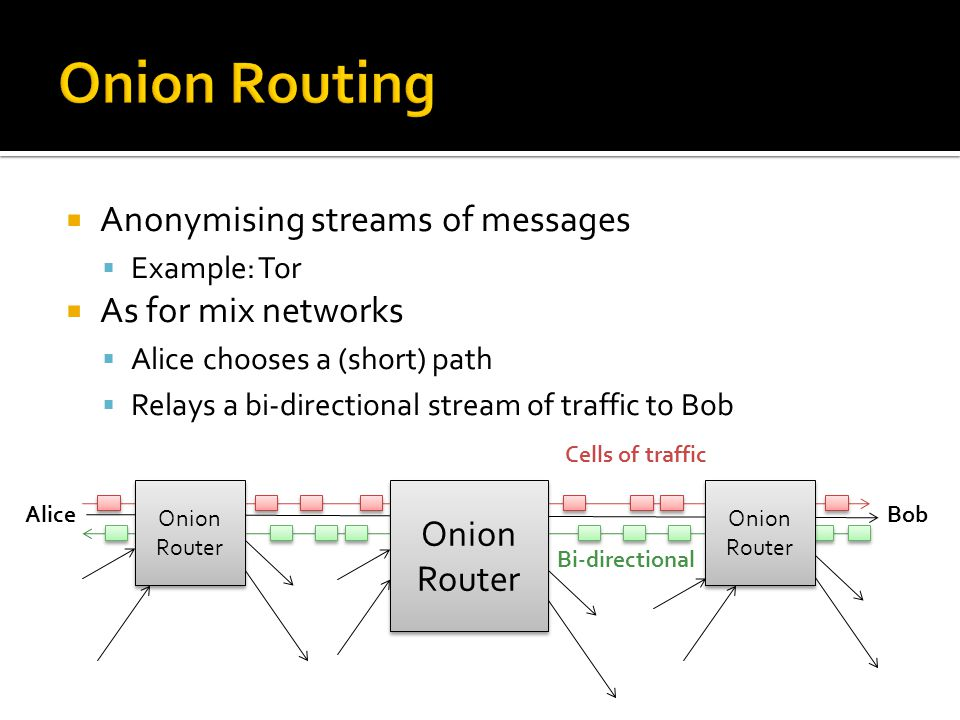  Anonymising streams of messages  Example: Tor  As for mix networks  Alice chooses a (short) path  Relays a bi-directional stream of traffic to Bob Onion Router Onion Router AliceBob Cells of traffic Onion Router Onion Router Bi-directional Onion Router Onion Router