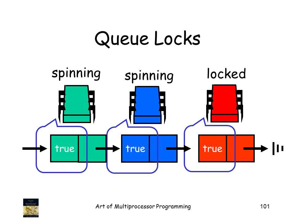 Art of Multiprocessor Programming101 Queue Locks locked true spinning true spinning