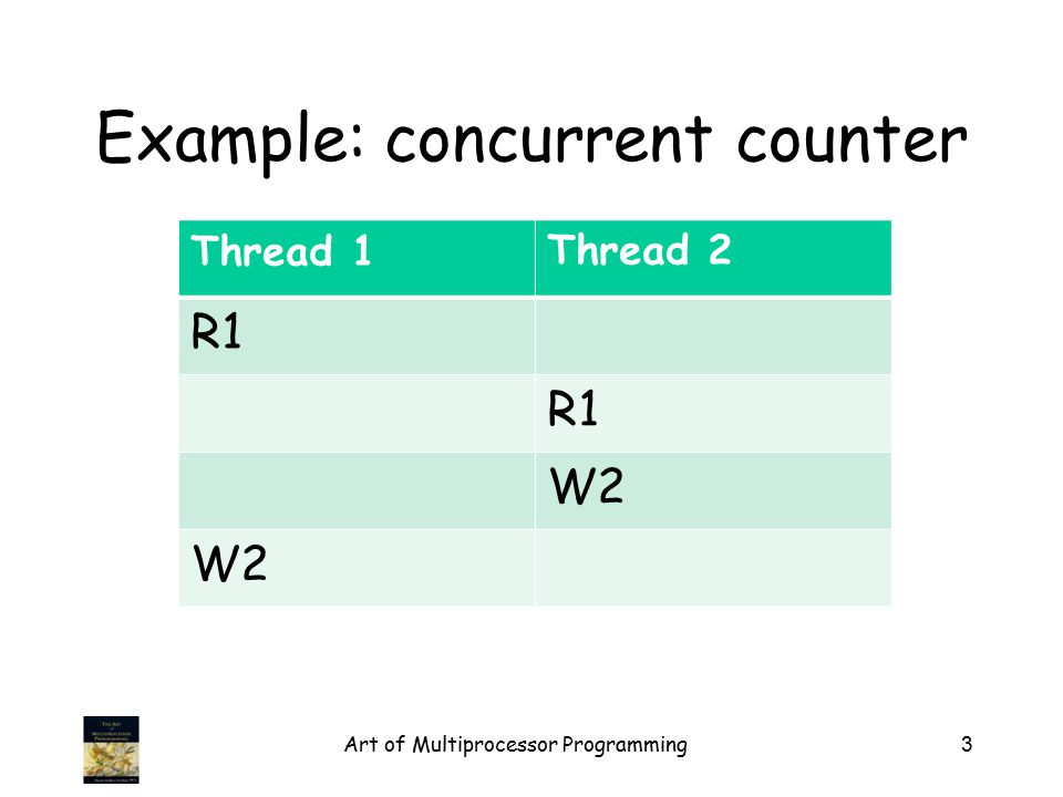 Example: concurrent counter Art of Multiprocessor Programming3 Thread 2Thread 1 R1 W2