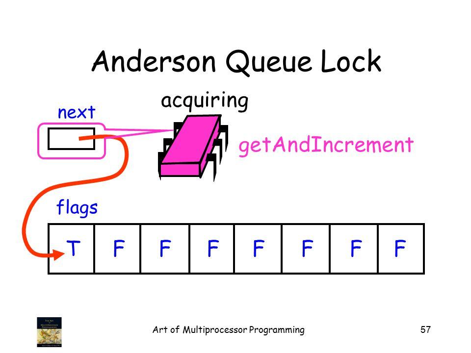 Art of Multiprocessor Programming57 Anderson Queue Lock flags next TFFFFFFF acquiring getAndIncrement