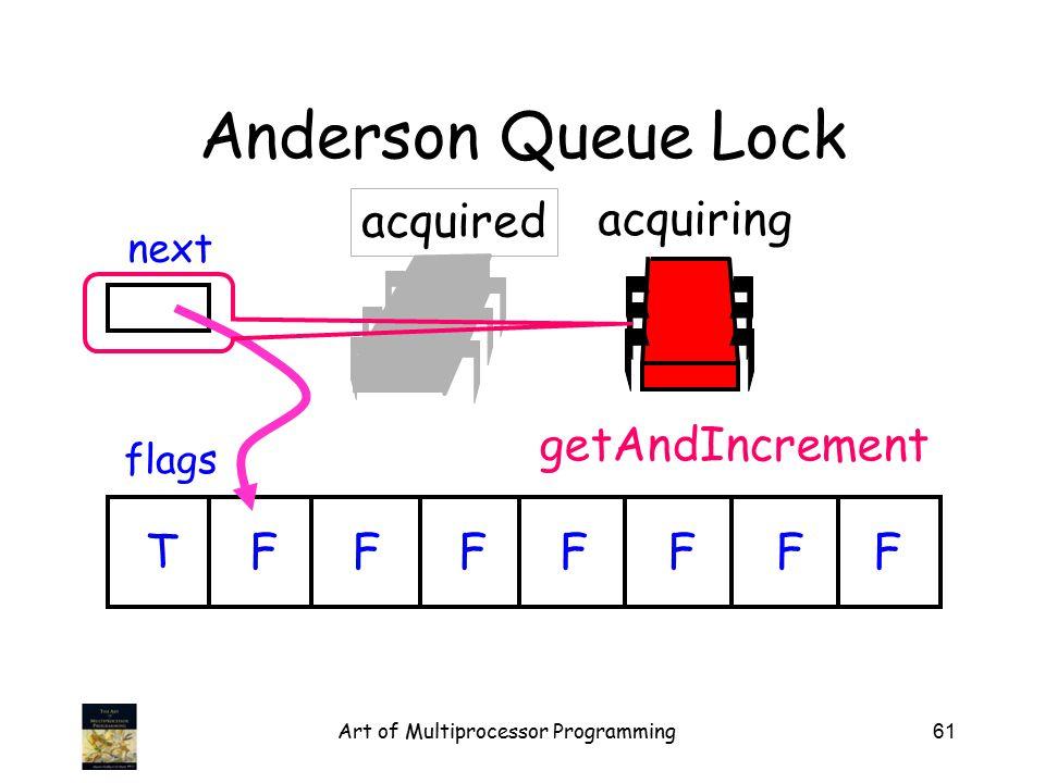 Art of Multiprocessor Programming61 Anderson Queue Lock flags next TFFFFFFF acquired acquiring getAndIncrement