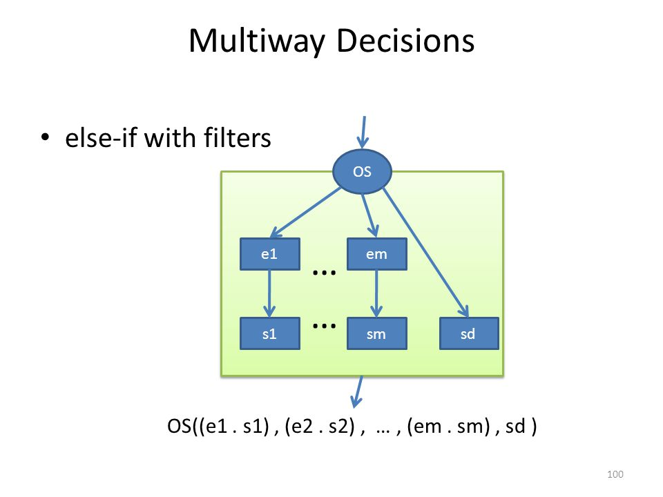 Multiway Decisions else-if with filters 100 OS((e1.