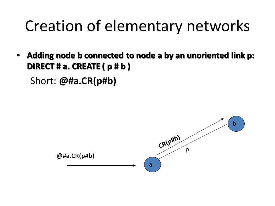 Creation of elementary networks Adding node b connected to node a by an unoriented link p: DIRECT # a.