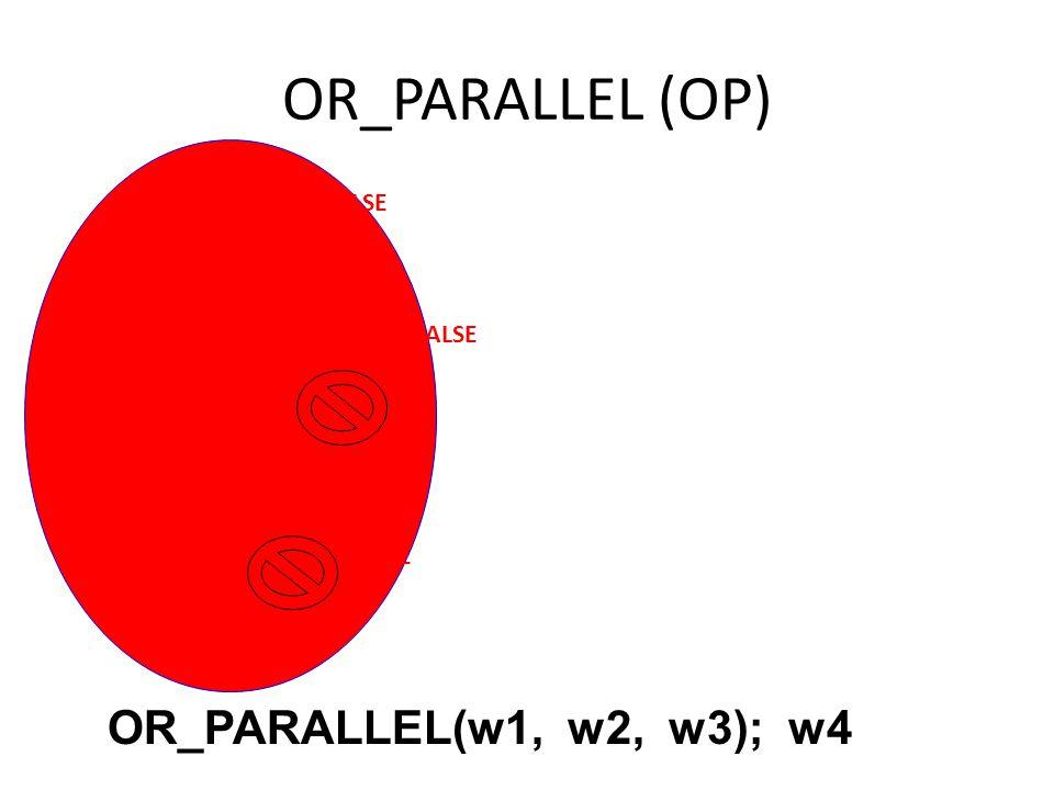 OR_PARALLEL (OP) Start w2 OR_PARALLEL(w1, w2, w3); w4 w1 w3 FALSE