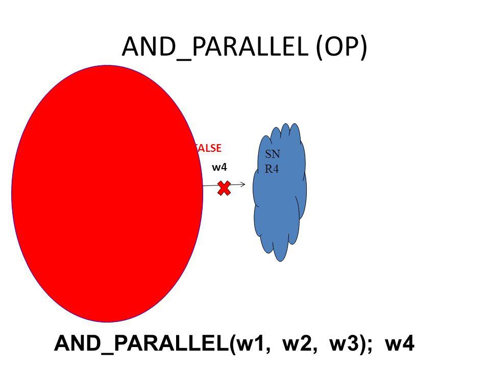 AND_PARALLEL (OP) SN R2 SN R4 Start w2 w4 AND_PARALLEL(w1, w2, w3); w4 w1 w3 SN R3 FALSE