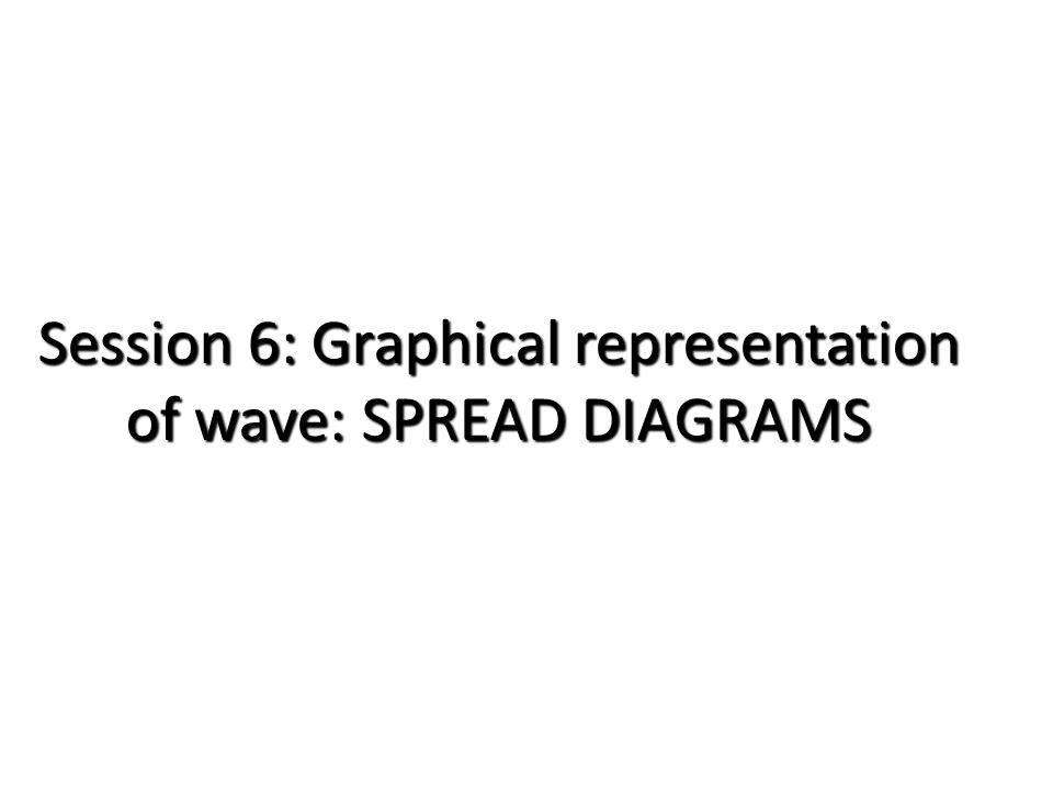 Session 6: Graphical representation of wave: SPREAD DIAGRAMS