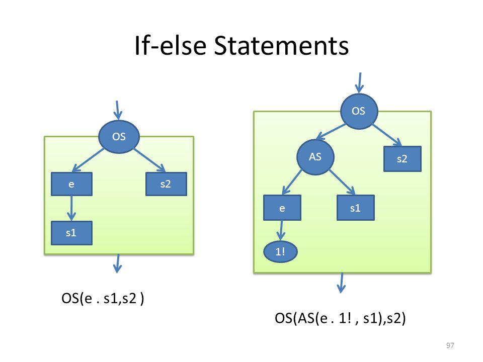 If-else Statements e s1 s2 OS e s2 s1 AS OS 1! 97 OS(e. s1,s2 ) OS(AS(e. 1!, s1),s2)