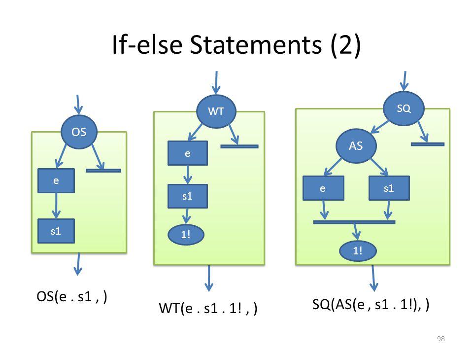 If-else Statements (2) 98 e s1 OS e s1 WT 1. es1 SQ 1.