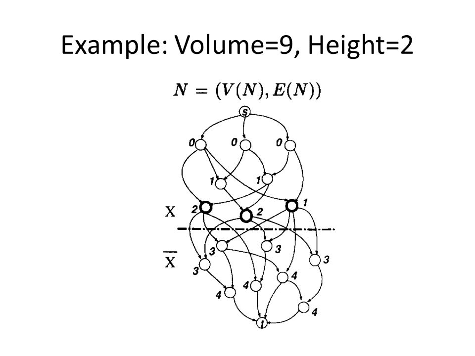 Example: Volume=9, Height=2