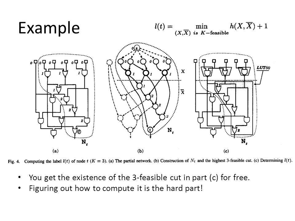 Example You get the existence of the 3-feasible cut in part (c) for free. Figuring out how to compute it is the hard part!