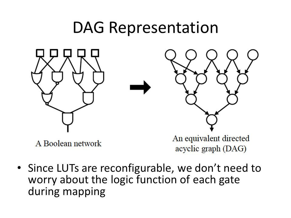 DAG Representation Since LUTs are reconfigurable, we don't need to worry about the logic function of each gate during mapping
