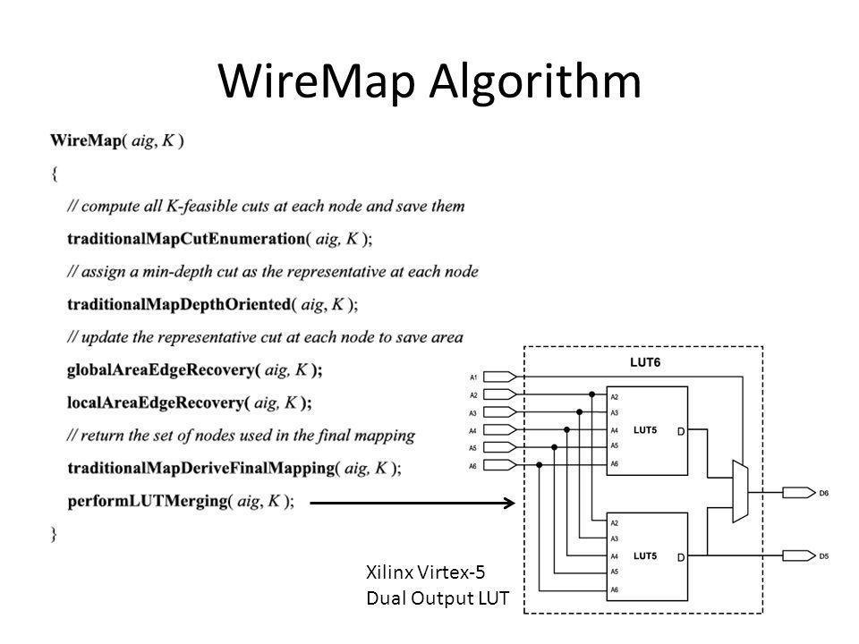 WireMap Algorithm Xilinx Virtex-5 Dual Output LUT