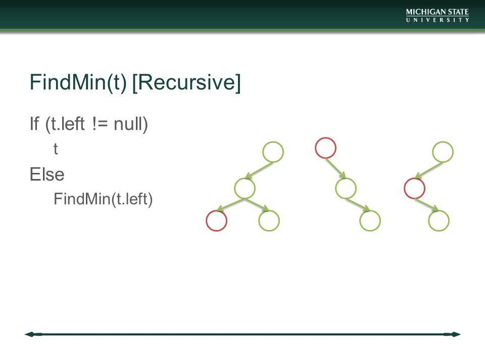 FindMin(t) [Recursive] If (t.left != null) t Else FindMin(t.left)