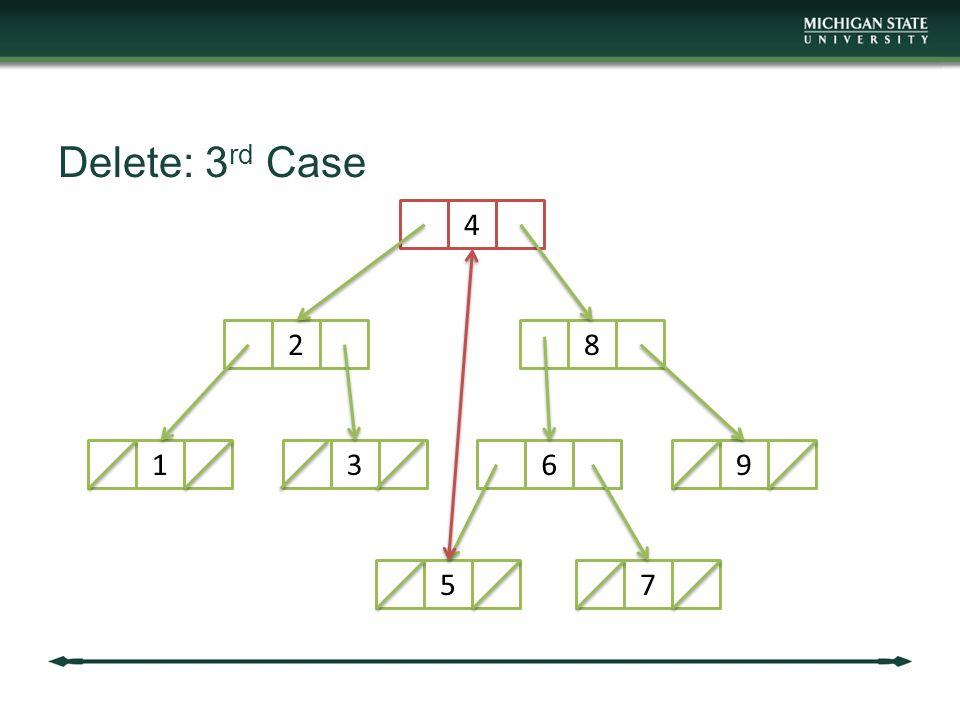 Delete: 3 rd Case 428136957