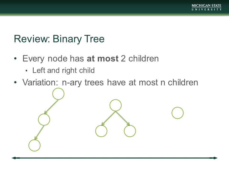 Review: Binary Tree Every node has at most 2 children Left and right child Variation: n-ary trees have at most n children