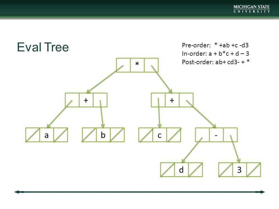 Eval Tree *++abc-d3 Pre-order: * +ab +c -d3 In-order: a + b*c + d – 3 Post-order: ab+ cd3- + *