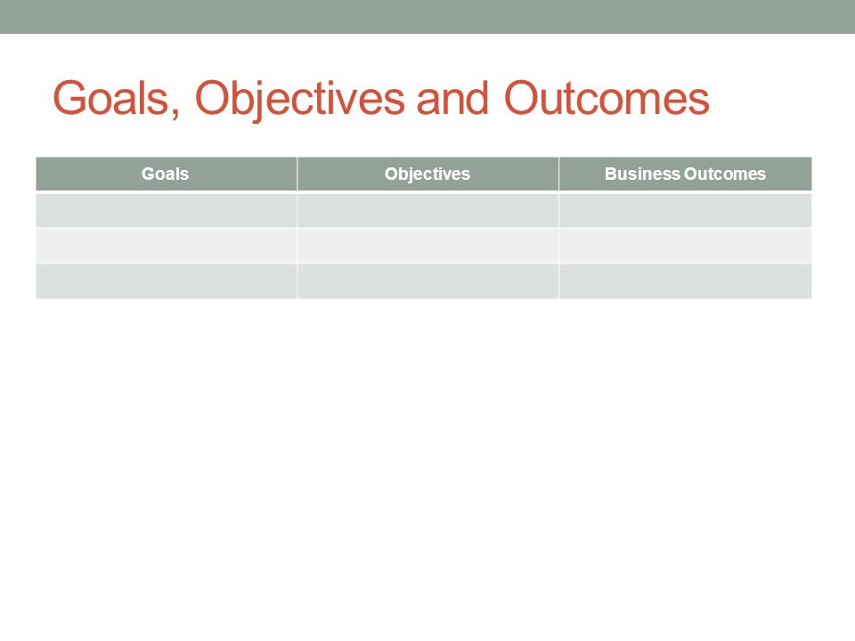 Goals, Objectives and Outcomes GoalsObjectivesBusiness Outcomes