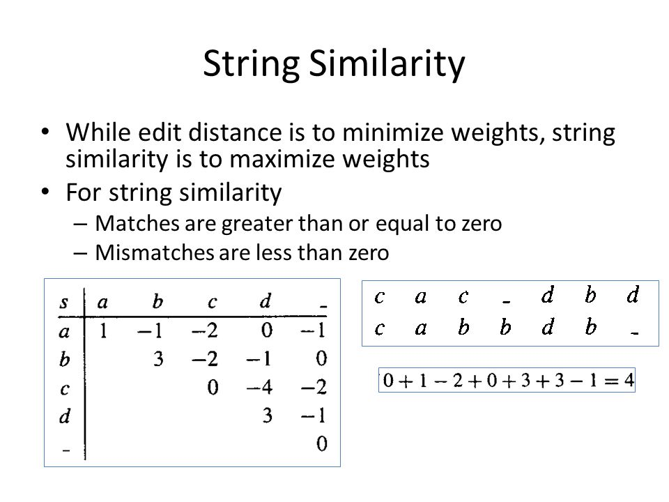 String Similarity While edit distance is to minimize weights, string similarity is to maximize weights For string similarity – Matches are greater tha