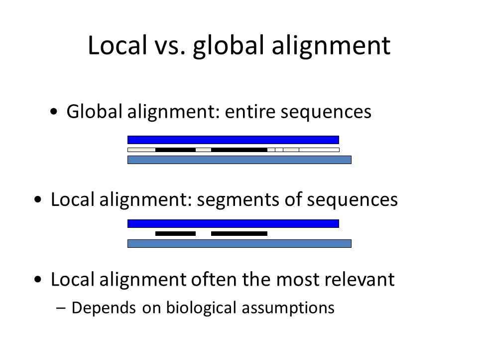 Local vs. global alignment Global alignment: entire sequences Local alignment: segments of sequences Local alignment often the most relevant –Depends