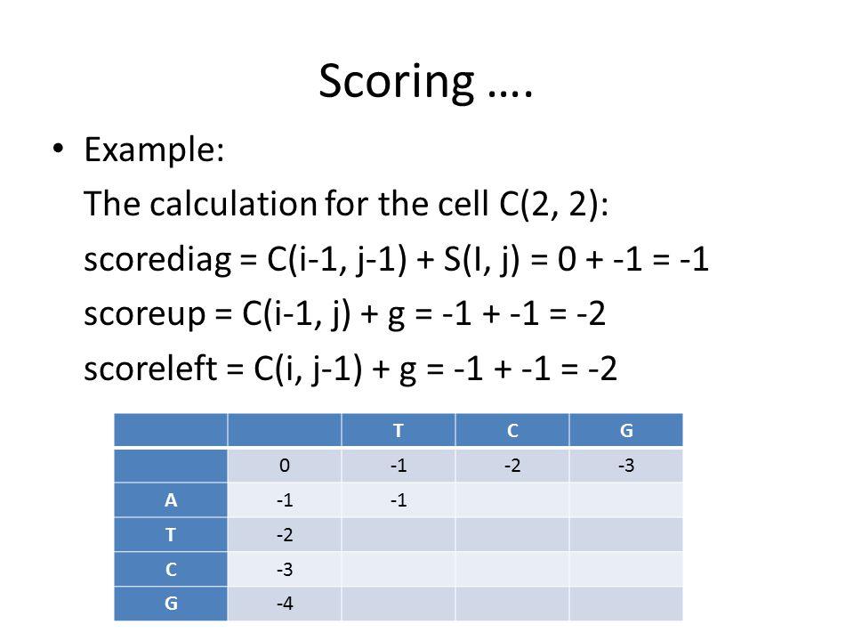Scoring …. Example: The calculation for the cell C(2, 2): scorediag = C(i-1, j-1) + S(I, j) = 0 + -1 = -1 scoreup = C(i-1, j) + g = -1 + -1 = -2 score