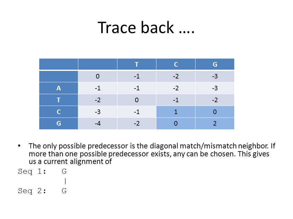 Trace back …. The only possible predecessor is the diagonal match/mismatch neighbor. If more than one possible predecessor exists, any can be chosen.