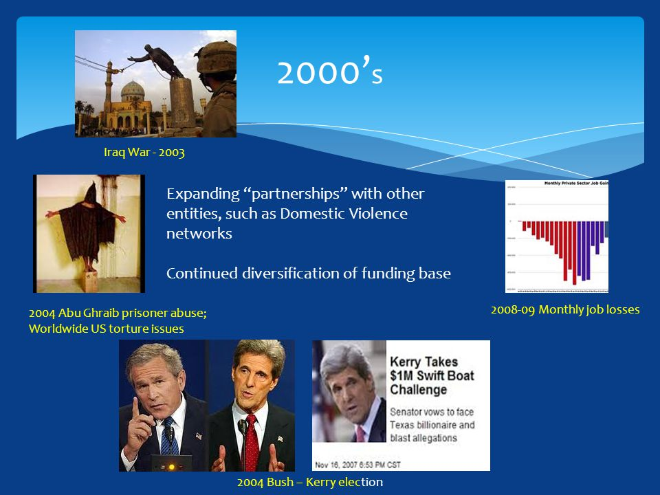 2000' s Iraq War - 2003 2004 Abu Ghraib prisoner abuse; Worldwide US torture issues Expanding partnerships with other entities, such as Domestic Violence networks Continued diversification of funding base 2008-09 Monthly job losses 2004 Bush – Kerry election
