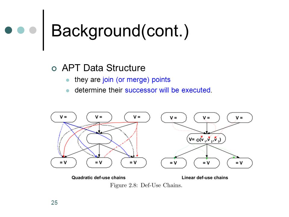 Background(cont.) APT Data Structure they are join (or merge) points determine their successor will be executed.