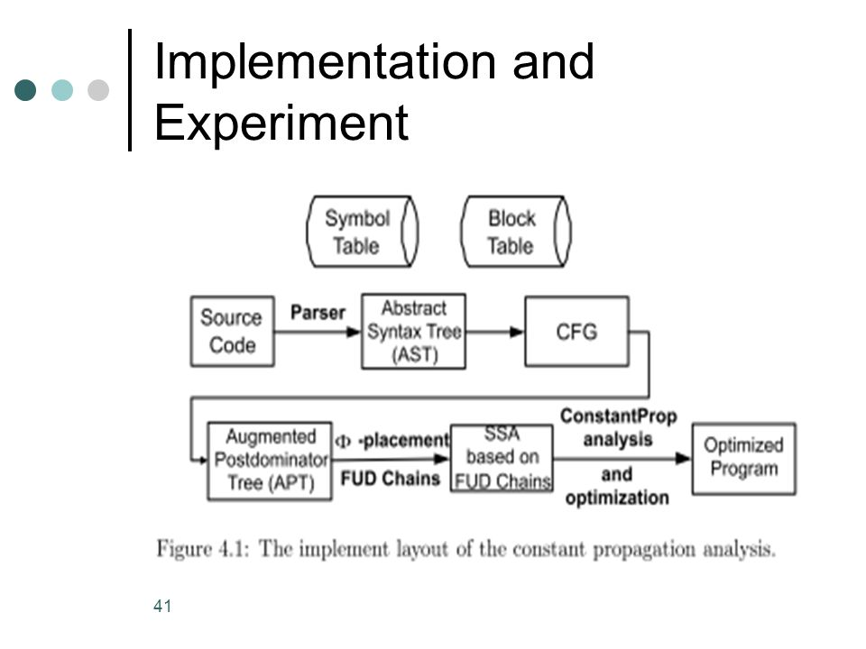 41 Implementation and Experiment