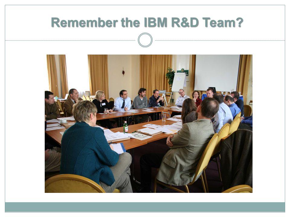 Remember the IBM R&D Team
