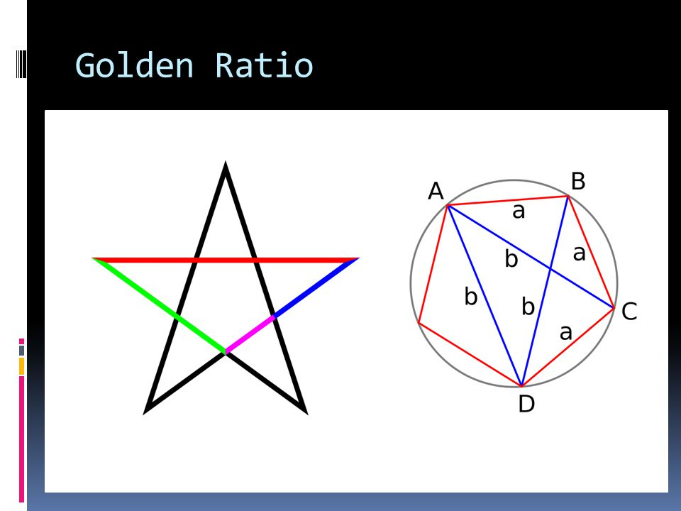 Golden Ratio