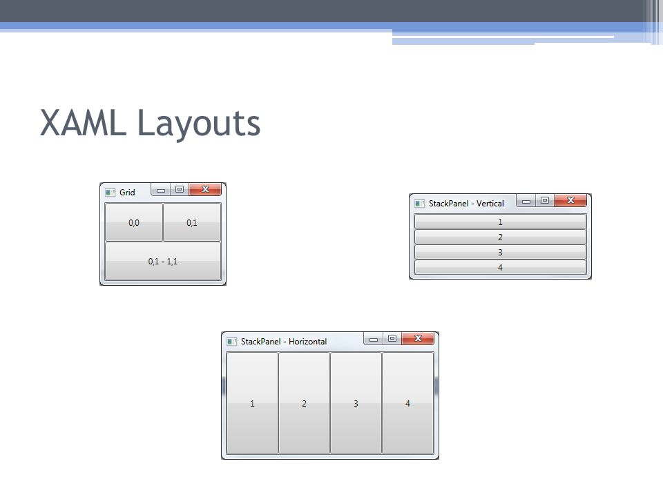 XAML Layouts