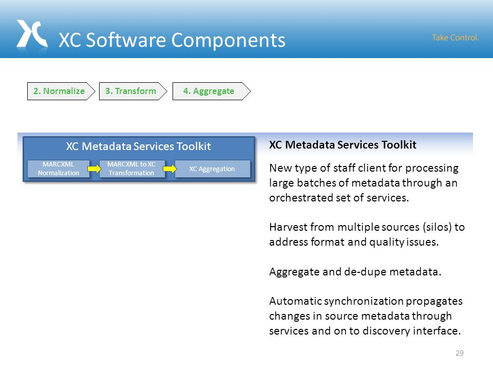 XC Metadata Services Toolkit New type of staff client for processing large batches of metadata through an orchestrated set of services. Harvest from m