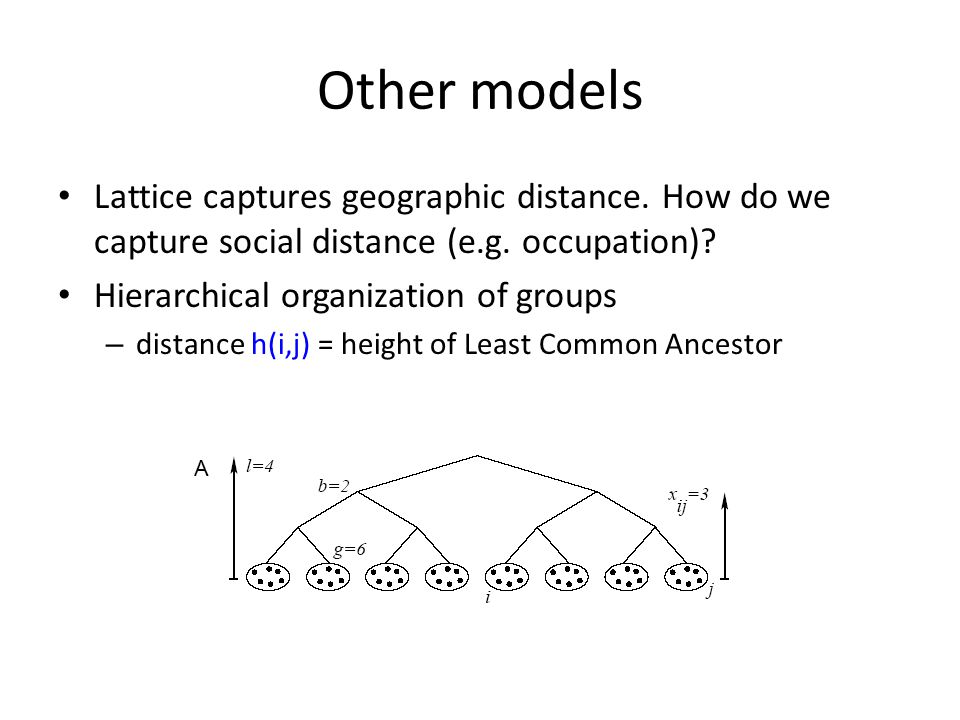 Other models Lattice captures geographic distance.