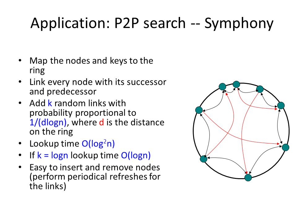 Application: P2P search -- Symphony Map the nodes and keys to the ring Link every node with its successor and predecessor Add k random links with probability proportional to 1/(dlogn), where d is the distance on the ring Lookup time O(log 2 n) If k = logn lookup time O(logn) Easy to insert and remove nodes (perform periodical refreshes for the links)