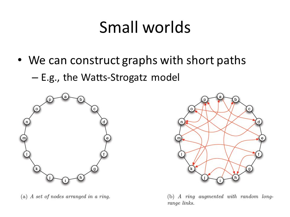 Small worlds Same idea to different graphs
