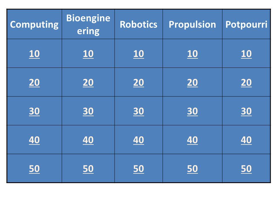 Computing Bioengine ering RoboticsPropulsionPotpourri 10 20 30 40 50