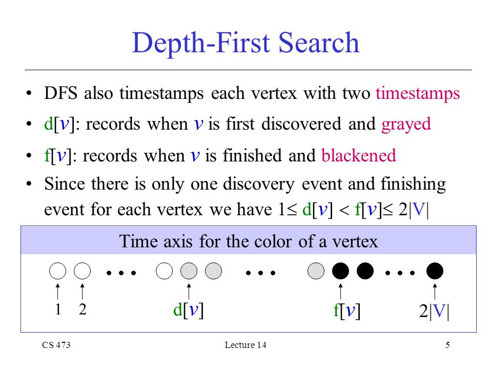 CS 473Lecture 146 Depth-First Search DFS(G) for each u  V do color[u]  white  [u]  NIL time  0 for each u  V do if color[u]  white then DFS-V ISIT (G, u) color[u]  gray d[u]  time  time  1 for each v  Adj[u] do if color[v]  white then  [v]  u DFS-V ISIT (G, v) color[u]  black f[u]  time  time  1