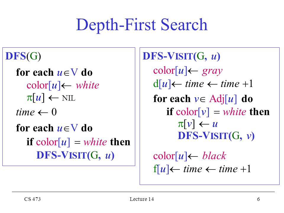 CS 473Lecture 147 Depth-First Search Running time:  (V  E) Initialization loop in DFS :  (V) Main loop in DFS :  (V) exclusive of time to execute calls to DFS-V ISIT DFS-V ISIT is called exactly once for each v  V since –DFS-V ISIT is invoked only on white vertices and –DFS-V ISIT (G, u) immediately colors u as gray For loop of DFS-V ISIT (G, u) is executed | Adj[u] | time Since  | Adj[u] |  E, total cost of executing loop of DFS-V ISIT is  (E)